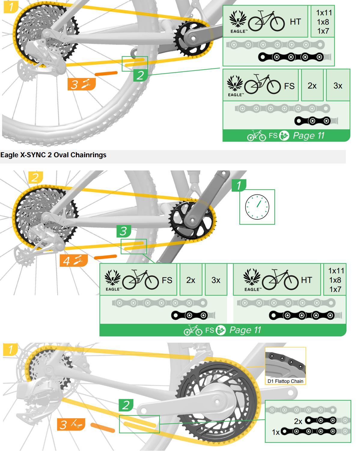 longitudes de cadena sram ciclos almozara.png